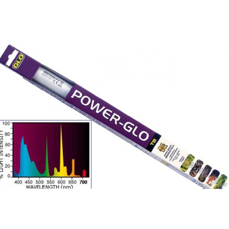Флуоресцентная лампа POWER GLO 30 Вт